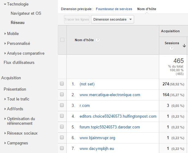 filtre-nom-hote-analytics-spam