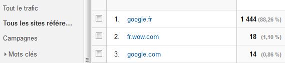 google analytics image site referent