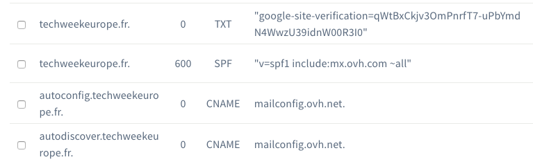 OVH Validation Search Console Domaine